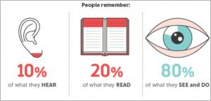 memory-statistics